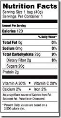 nutrition_mango